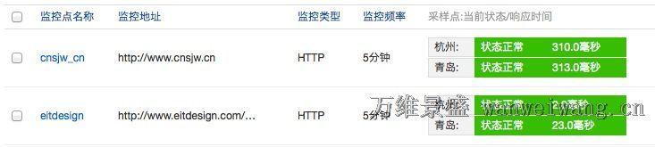 HTTP监控